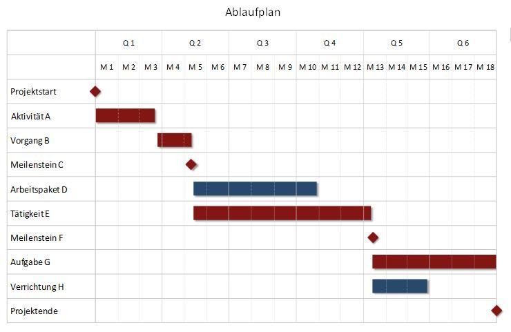 Erfreut Excel Hypothek Vorlage Bilder - Beispiel Anschreiben für ...