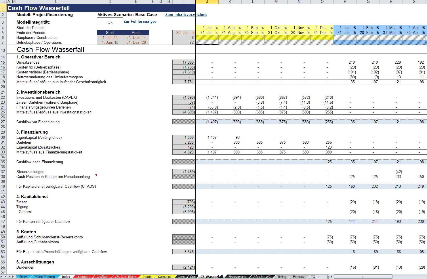 Bilanz Analyse Excel Tool Zur Ermittlung Von Kennzahlen