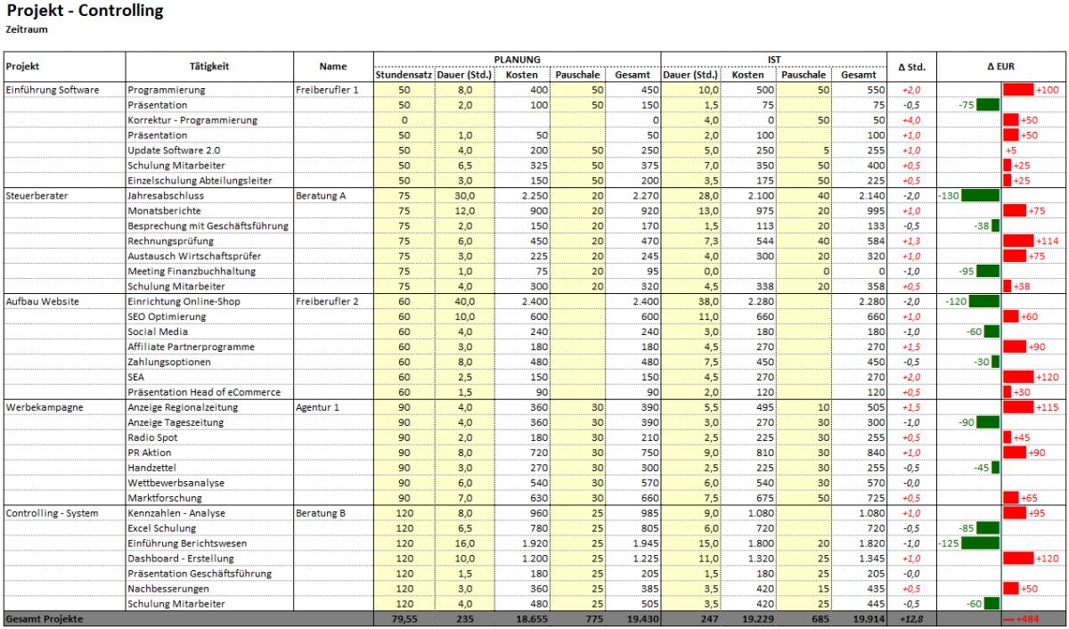 Tool für Projekt Controlling in Excel