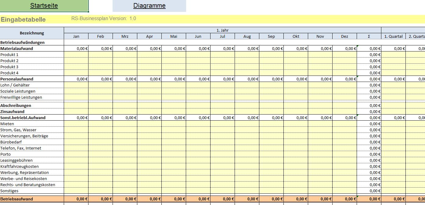 RS-Businessplan S