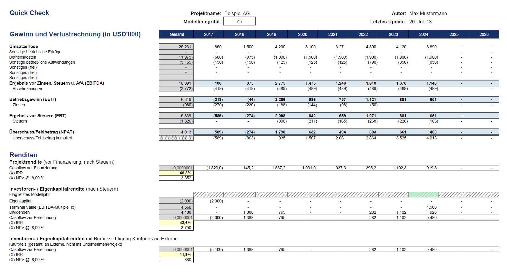 Quick Check Unternehmenskauf oder Investition in Projekt