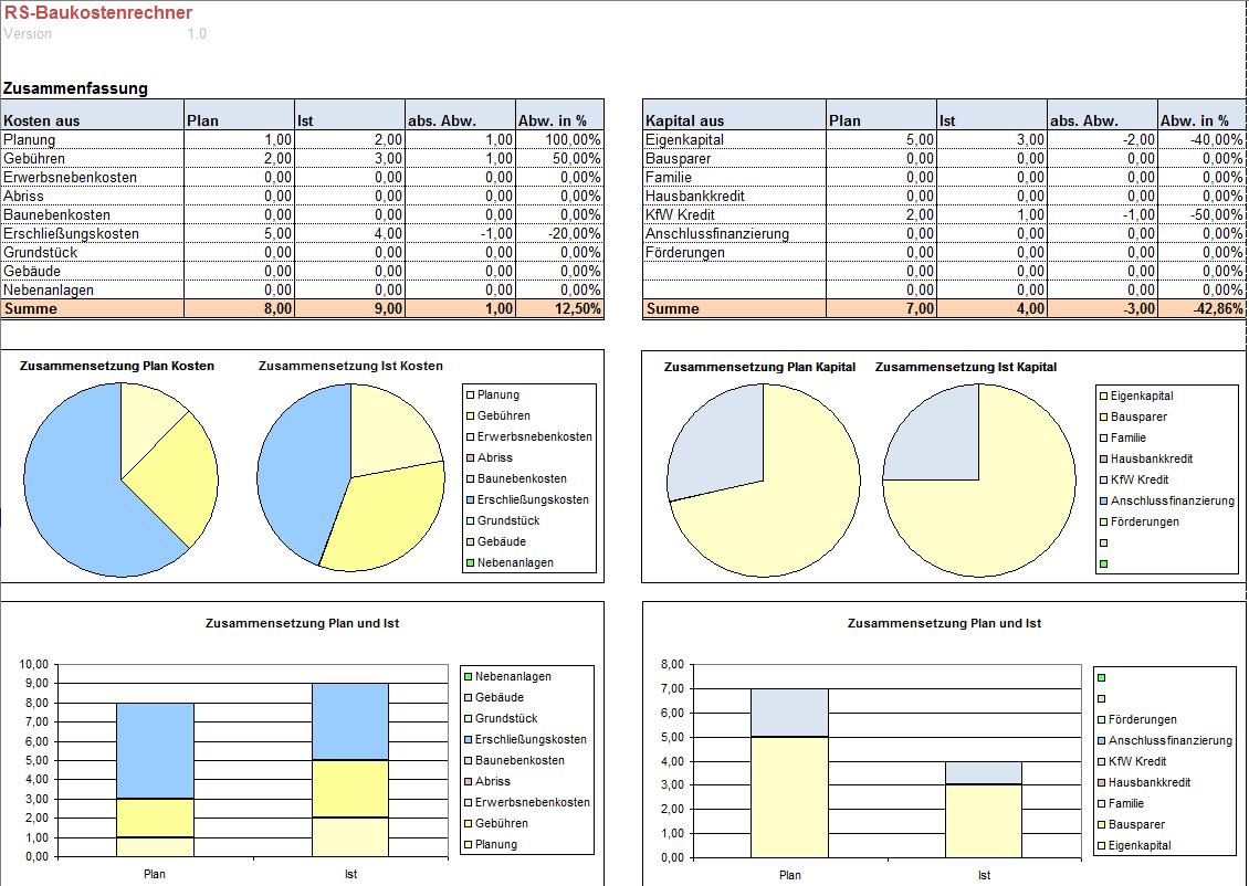baukostenrechner in excel kalkulation und steuerung ihrer