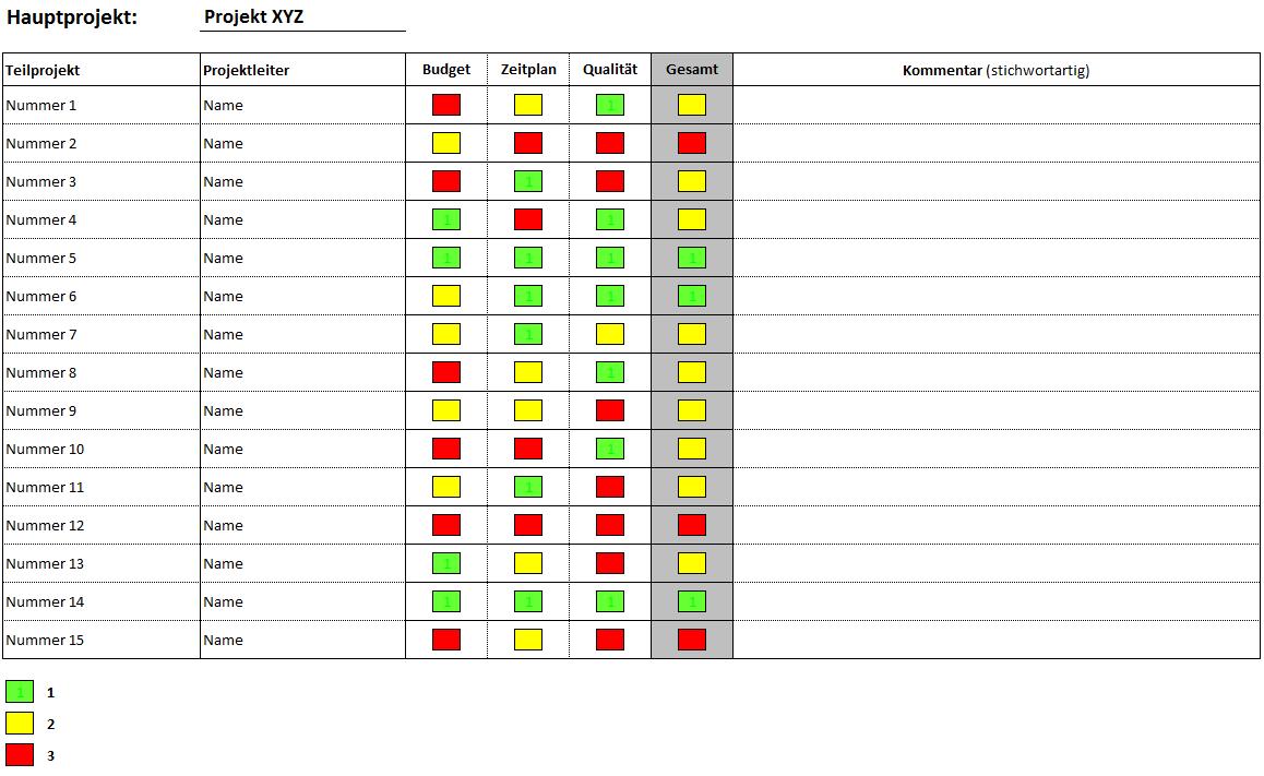 Projekte bewerten in Excel