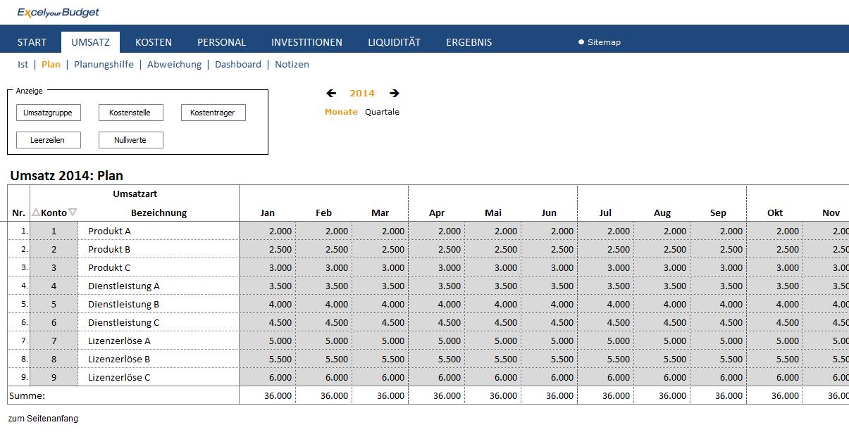 Ausgezeichnet Excel Vorlage Monatsbudget Galerie - Beispiel ...