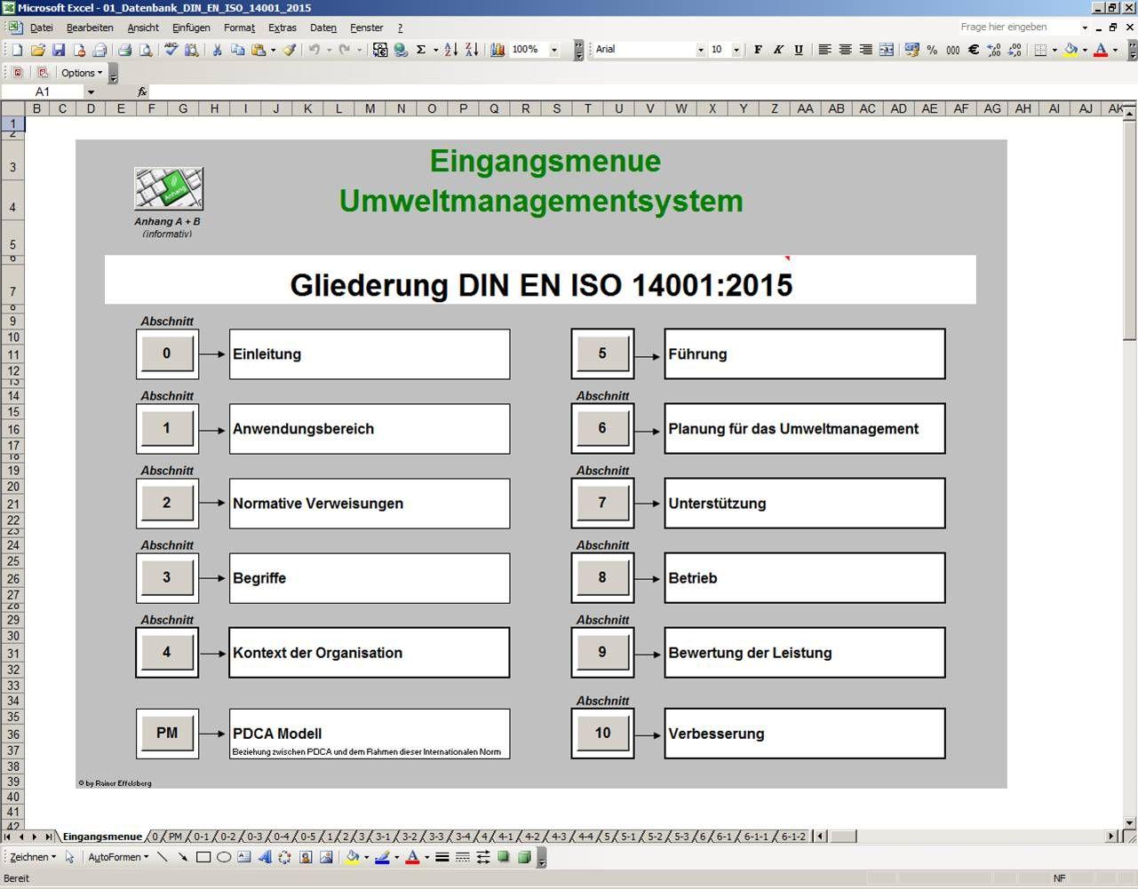 Ausgezeichnet Ursachenanalyse Vorlagen Galerie - Entry Level Resume ...