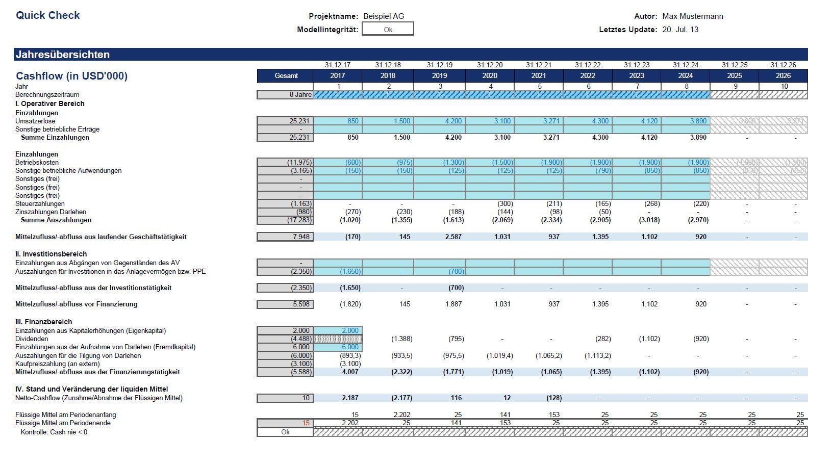 Charmant Monatliche Cashflow Vorlage Bilder - Entry Level Resume ...