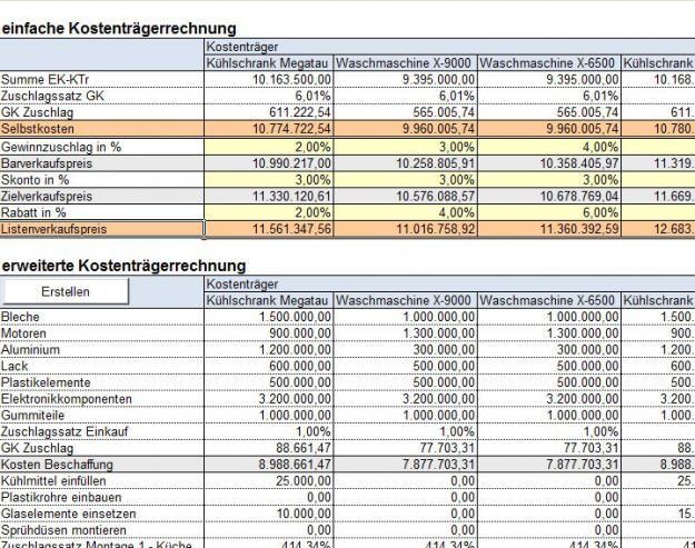 Excel Vorlage Für Kostenrechnung Klr Mit Deckungsbeitragsrechnung