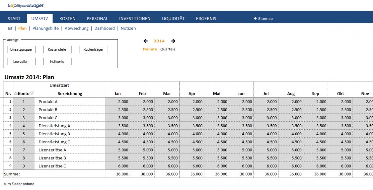 Erfreut Excel Haushalts Budget Vorlage Ideen - Beispiel ...