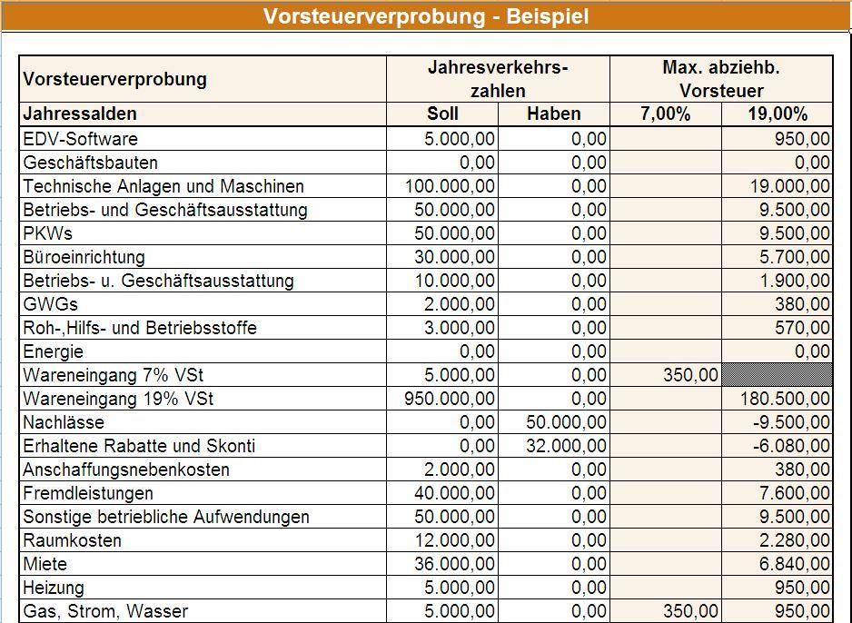 Charmant Jahresabschluss Vorlage Excel Galerie ...