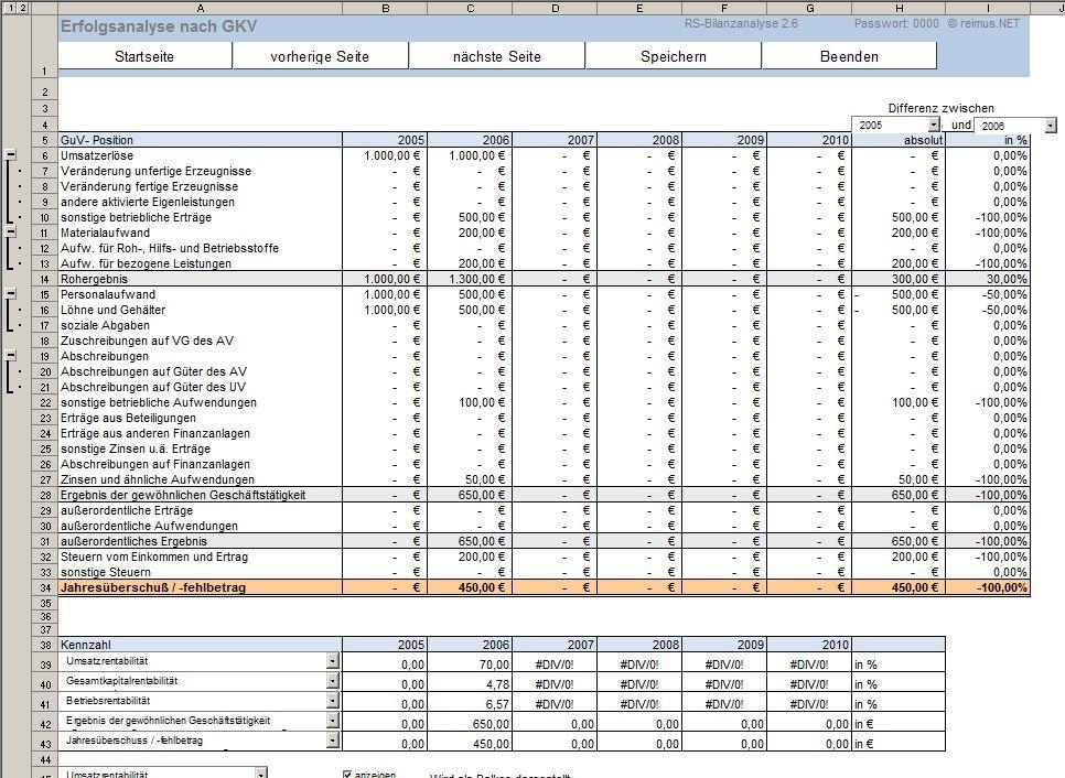 Bilanz- Analyse: Excel- Tool zur Ermittlung von Kennzahlen